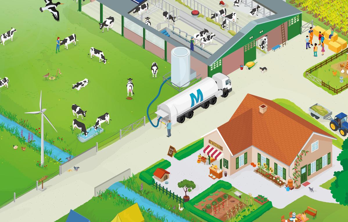 Poster op de boerderij