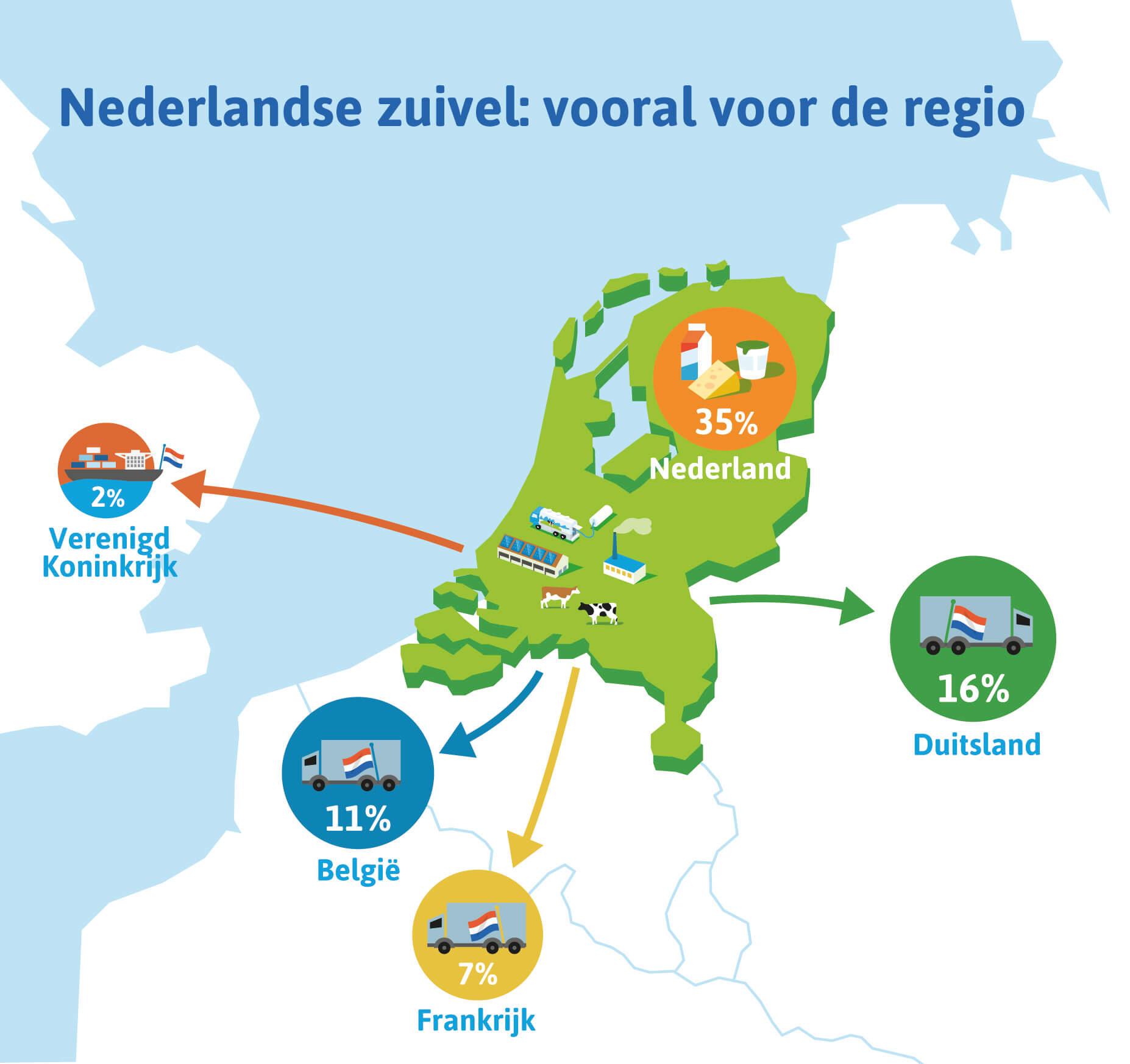 Zuivel export Nederland